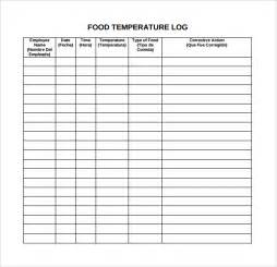 Food Logs Templates by Food Log Template Excel Ebook Database