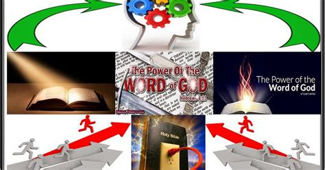 thy word is a l unto my meaning sermon jotter word the entrance of his word