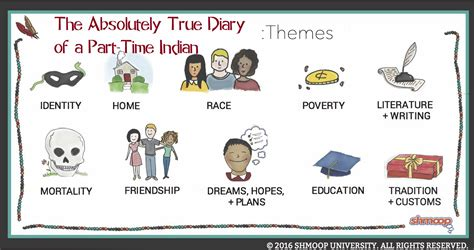 themes in the book writing still arnold spirit junior in the absolutely true diary of a