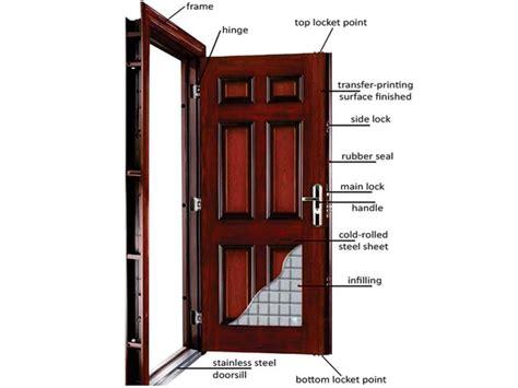 Harga Pintu Besi Jual Pintu Besi Pintu Besi jual pintu baja pintu rumah pintu besi motif kayu terbaik