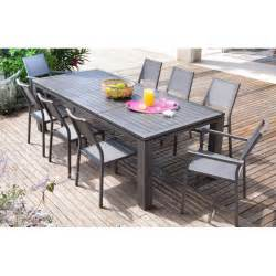 Table De Jardin Aluminium Extensible