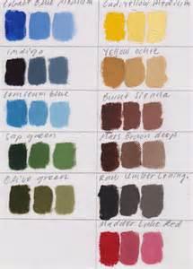 my oil color palette by jagpaekholmen on deviantart