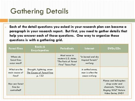 Research Note Card Slide Template by Research Papers Gathering Grid Note Cards