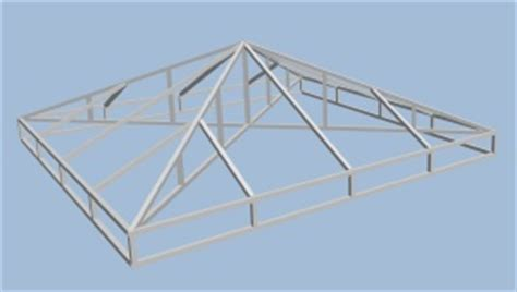 Pyramid Roof Trusses Awning Composer Dynamic Object Exles From Trivantage