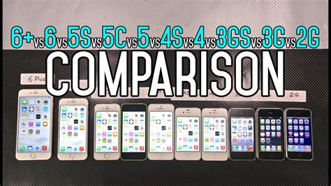 Iphone Comparison Iphone 6 Plus Vs 6 Vs 5s Vs 5c Vs 5 Vs 4s Vs 4 Vs 3gs Vs 3g Vs 2g Speed Comparison Test
