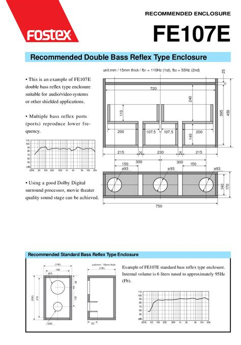 20 20 cabinet design how to build a bass reflex speaker cabinet