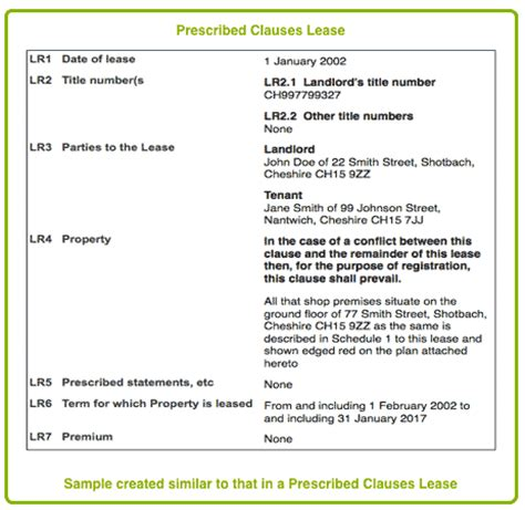Lease Unilateral Notice Using The Title Register