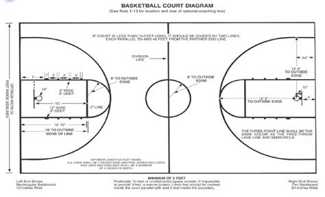 basketball court diagram search results for blank diagram of a basketball court