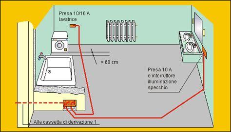 lada comandata da due punti fig 3 12 distribuzione prese impianto nel bagno