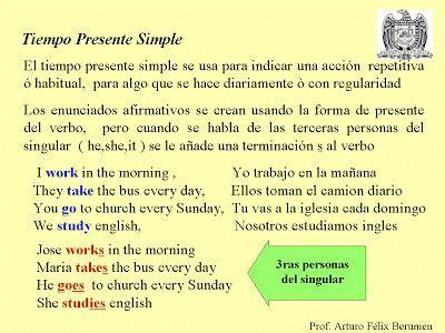 presente continuo o progresivo aprender ingl s f cil prepa 3 ingl 233 s i ingles i temas del examen 2 mi