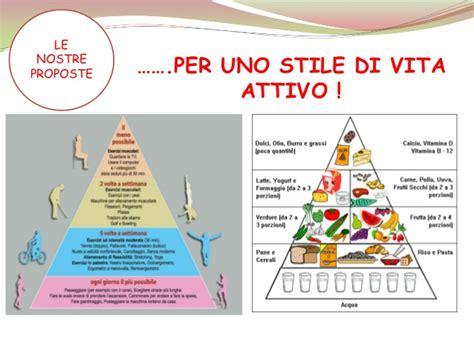 alimentazione e attivita fisica