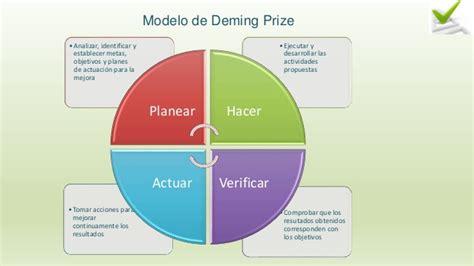 modelo de calidad unidad 2 modelos de calidad