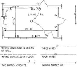 receptacle wiring diagram receptacle free engine image for user manual