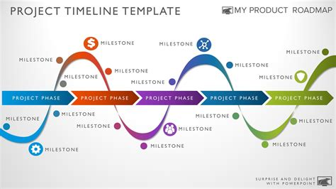 Powerpoint Roadmap Timeline Template Images Powerpoint Template And Layout Visual Ppt Templates