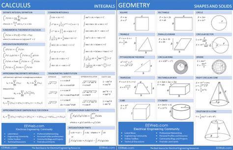 imagenes formulas matematicas 6 excelentes sitios para resolver problemas de matem 225 ticas