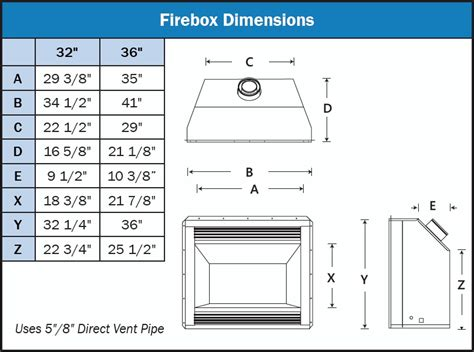gas fireplace inserts dimensions crafts