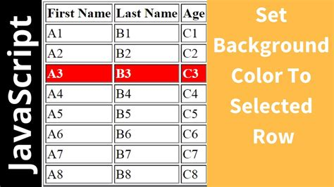 javascript on layout change how to change selected html table row background color