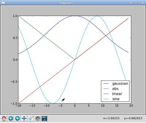 consumption pattern definition english cs81 lab 6