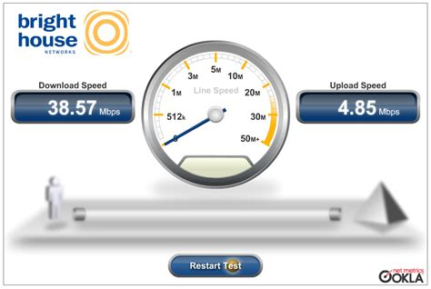 bright house internet speed test roadrunner lightning running at top speed