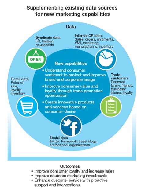 big data research papers pdf big data research papers pdf consumer products executives