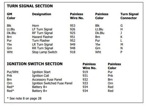 emergency flasher wiring diagram gm wiring diagram schemas