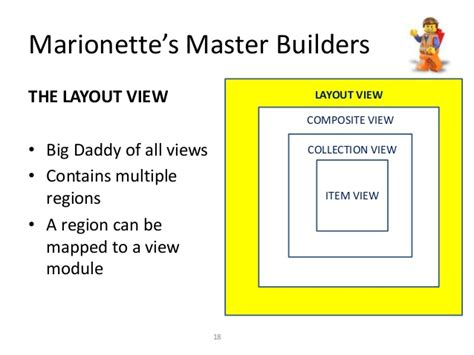 marionette layout view events backbone demo final