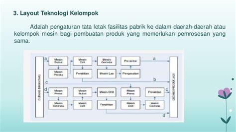 macam layout produksi perencanaan layout fasilitas pabrik plan layout