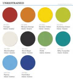 Home Decor Color Trends 2014 color trend sherwin williams colormix 2015 live colorful