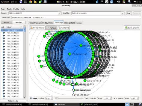 tutorial penggunaan nmap di windows tutorial applikasi komputer memetakan jaringan dengan zenmap