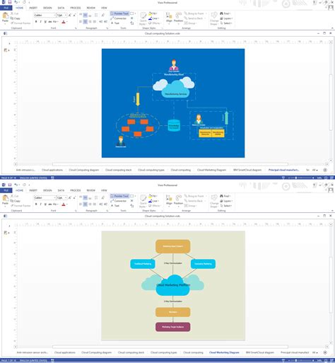 cloud diagram in visio cloud diagram in visio periodic diagrams science