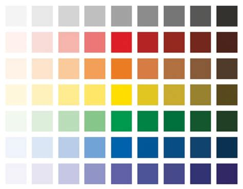 paint colour chromatic intensity painters and decorators