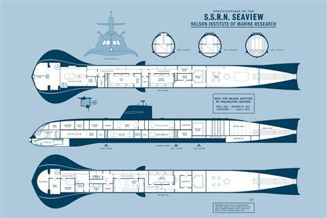 submarine floor plan nelson institute of marine research