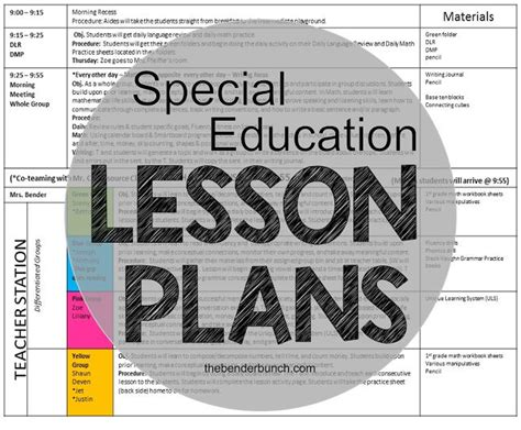 biography lesson plan for elementary 596 best images about special education on pinterest