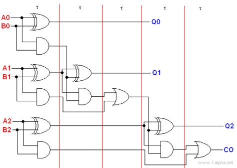 adder circuit diagram 4 bit adder circuit diagram 4 free engine image for user