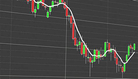 media mobile semplice trading television tv dedicata al trading