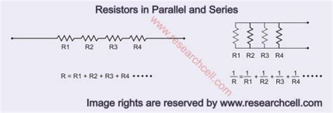 why we use 250 ohm resistor in series hart communicator why we use 250 ohm resistor in series hart communicator 28 images hart transmitter