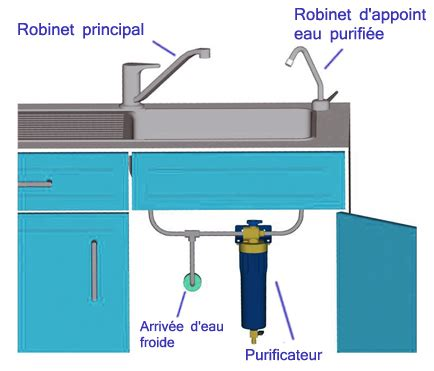Filtre Anti Calcaire Pour Robinet by Agr 233 Able Filtre Anti Calcaire Pour Robinet 7