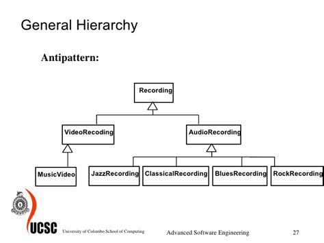 design pattern hierarchy hierarchy diagram software engineering images how to