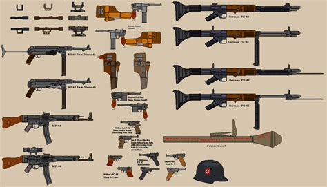german weapons german military weapons of ww1 ww2 ww2 german weapons 1 by bigchiefcrazytalk on deviantart