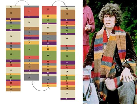 fourth doctor scarf my tiny obsessions
