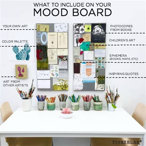 Mood Boards The House how to make a mood board that inspires creative energy