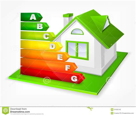House Rating Energy Efficiency Rating With House Stock Photography