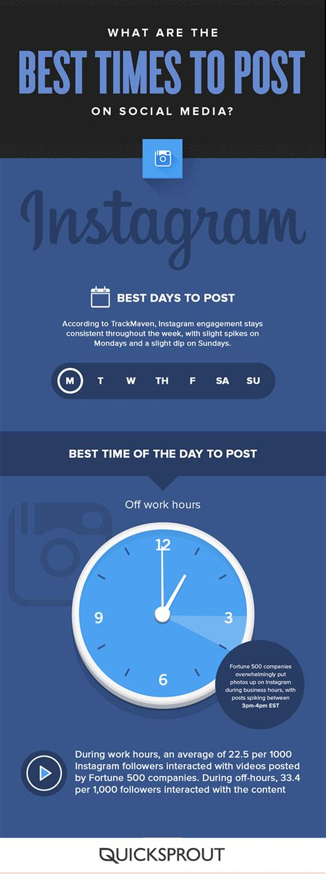 When Is The Best Time To Use A Detox Tea by What S The Best Time To Post On Instagram Infographic