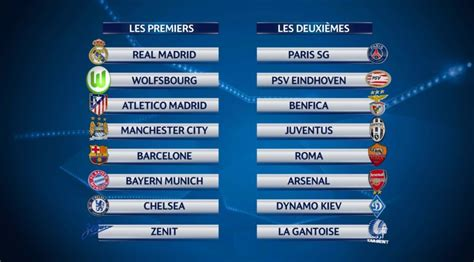 Calendrier Ligue Des Chions Europe 2016 Tirage Au Sort Ligue Des Chions 2016