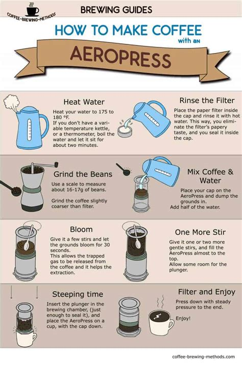how to make espresso coffee how to make coffee with an aeropress