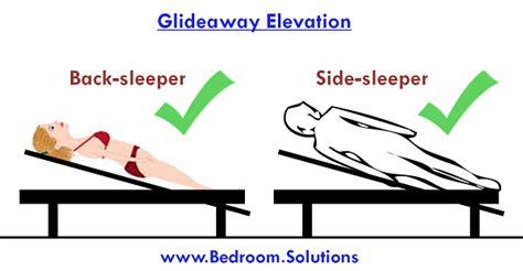 best adjustable bed for acid reflux heartburn gerd 187 bedroom solutions