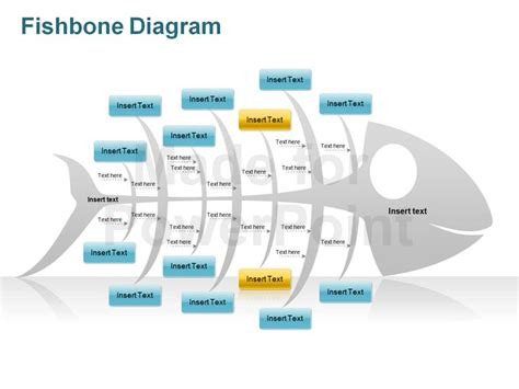fishbone diagram powerpoint template fishbone diagrams editable powerpoint bundle