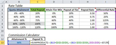 commission payout template excel formula to calculate commissions with tiered rate