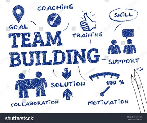 Team Building Concept Chart Keywords Icons Stock Vector 214829173 Shutterstock Team Building Poster Template