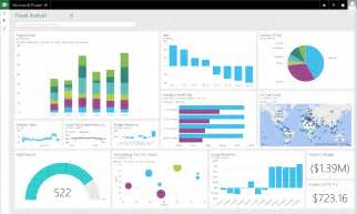 new power bi features available for preview microsoft